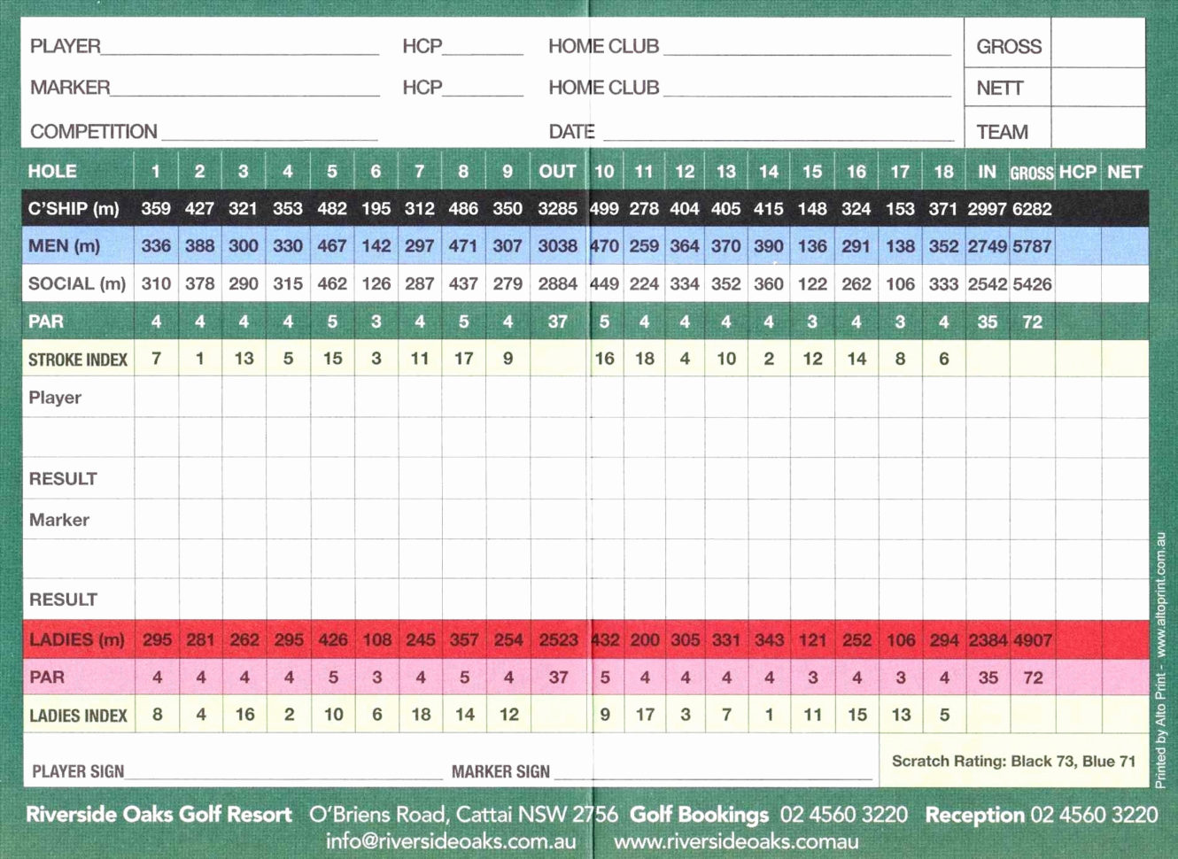 Golf Stats Spreadsheet Printable Spreadshee Golf Stats