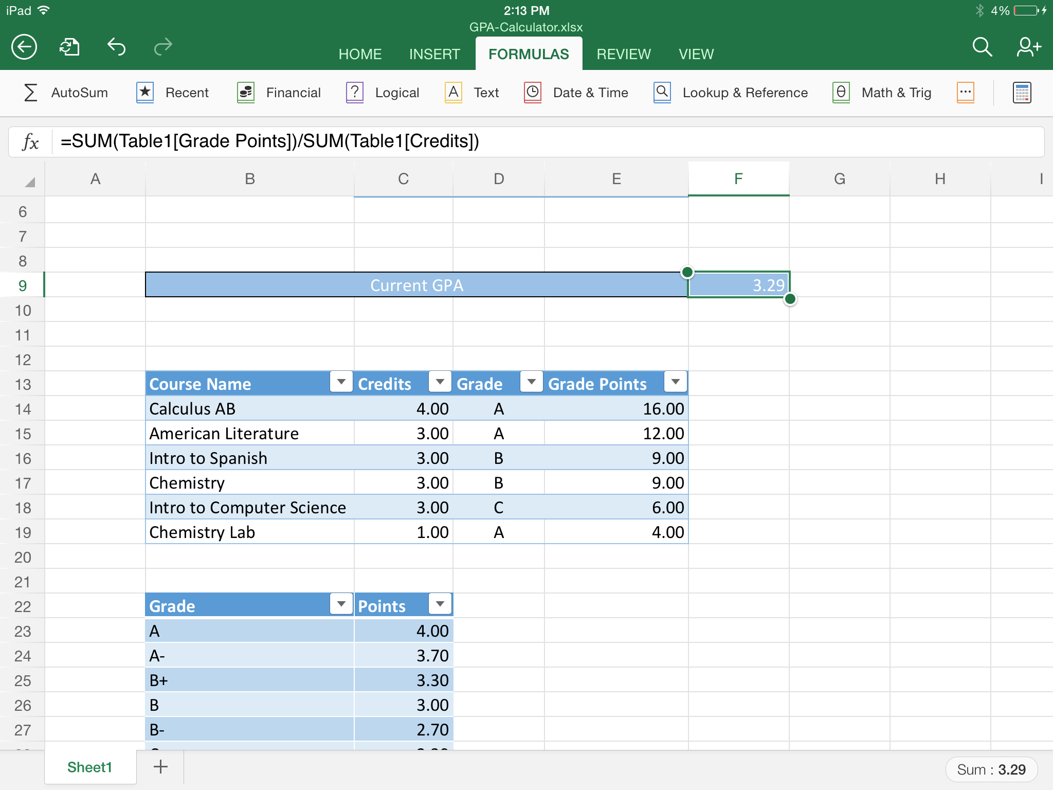 Gp Calculator Spreadsheet Regarding Excel For Ipad Helps Students Stay On Top Of Their Gpa