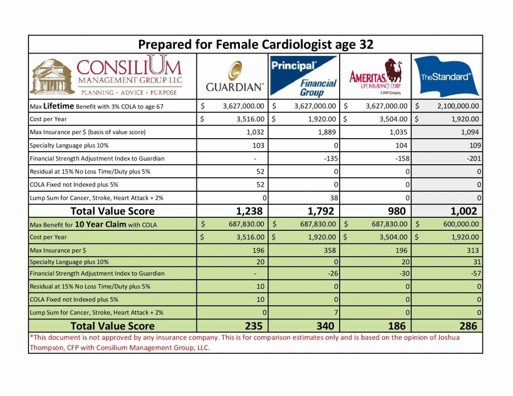 Health Insurance Plan Comparison Spreadsheet Spreadsheet