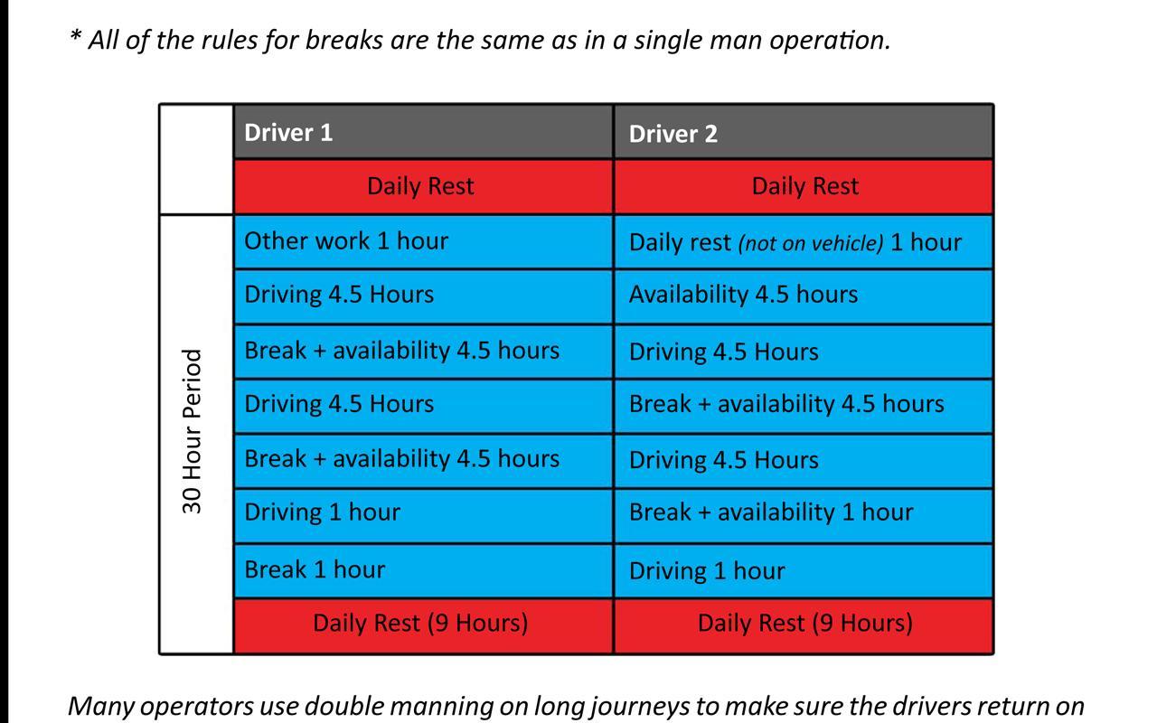 Hgv Driving Hours Spreadsheet Regarding Ultimate Drivers
