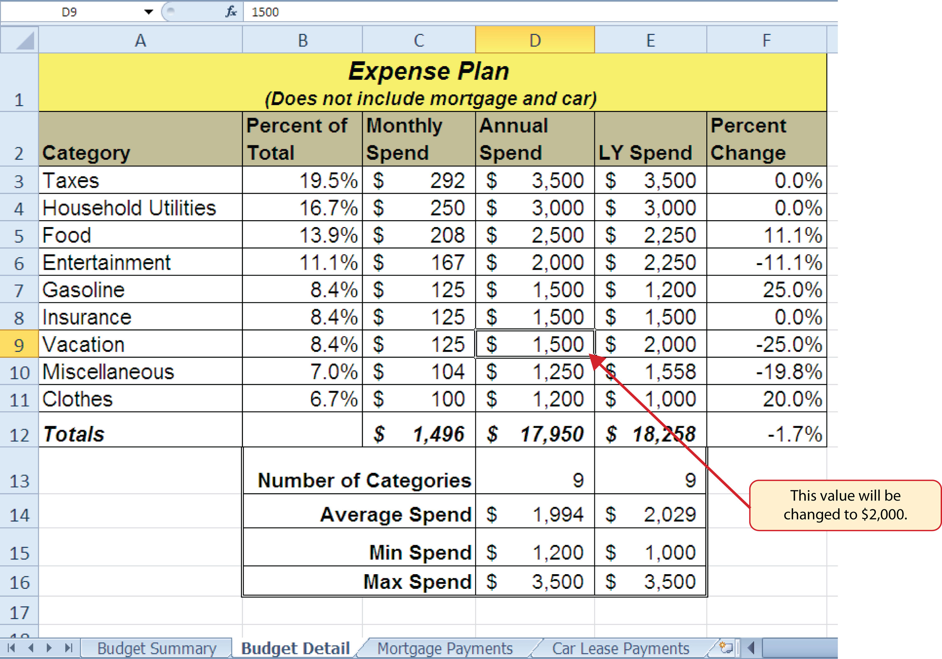 Holiday Excel Spreadsheet Regarding Travel Budget Template