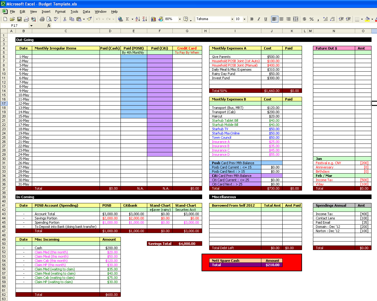 Home Improvement Spreadsheet Throughout Renovation
