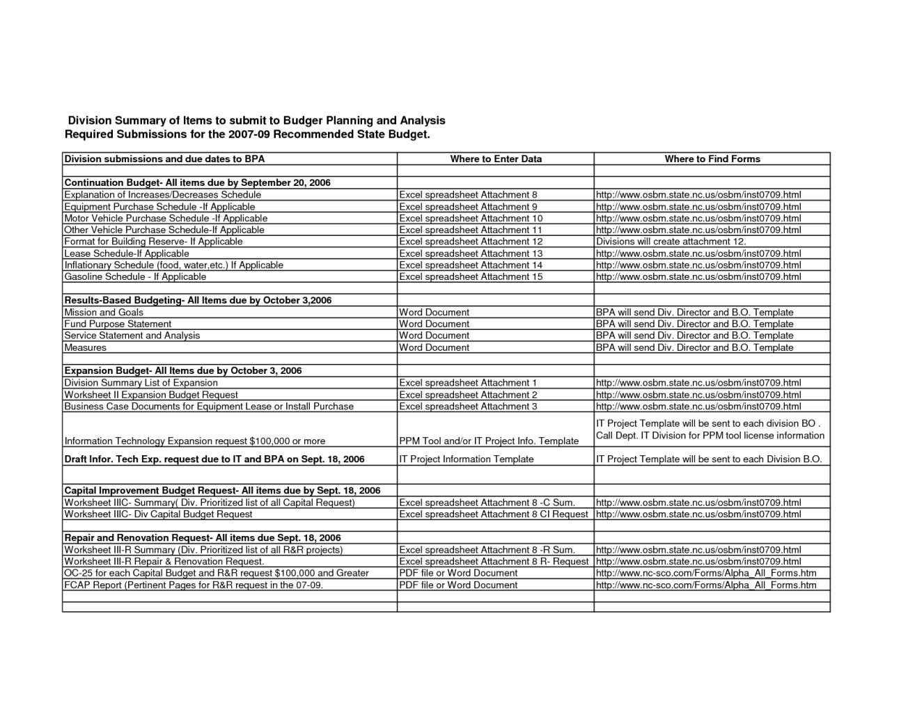 House Renovation Spreadsheet Spreadsheet Downloa House Renovation Costs Spreadsheet Uk House