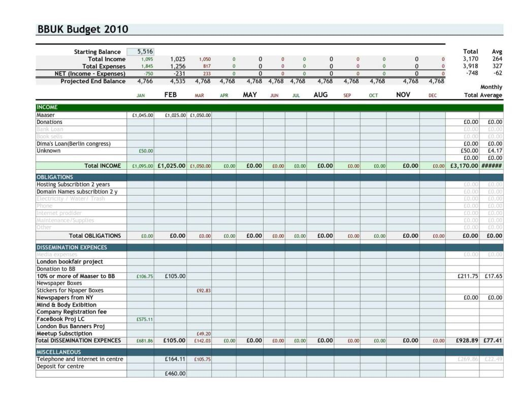 Household Budget Spreadsheet Template Free Inside