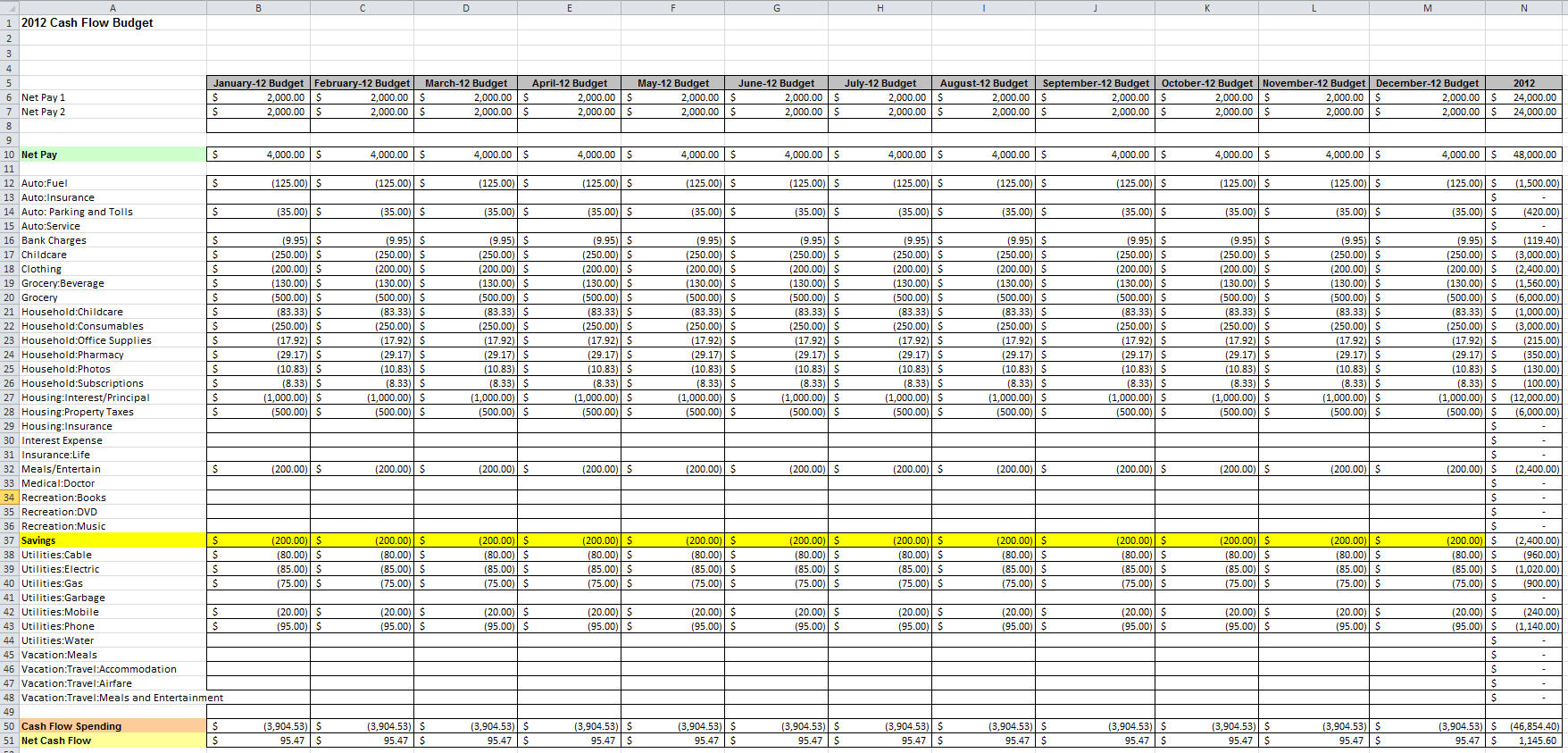Household Cash Flow Spreadsheet With Family Cash Flow