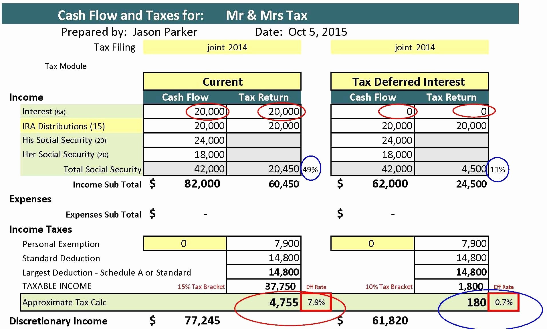 Income Tax Excel Spreadsheet With Regard To Income Tax