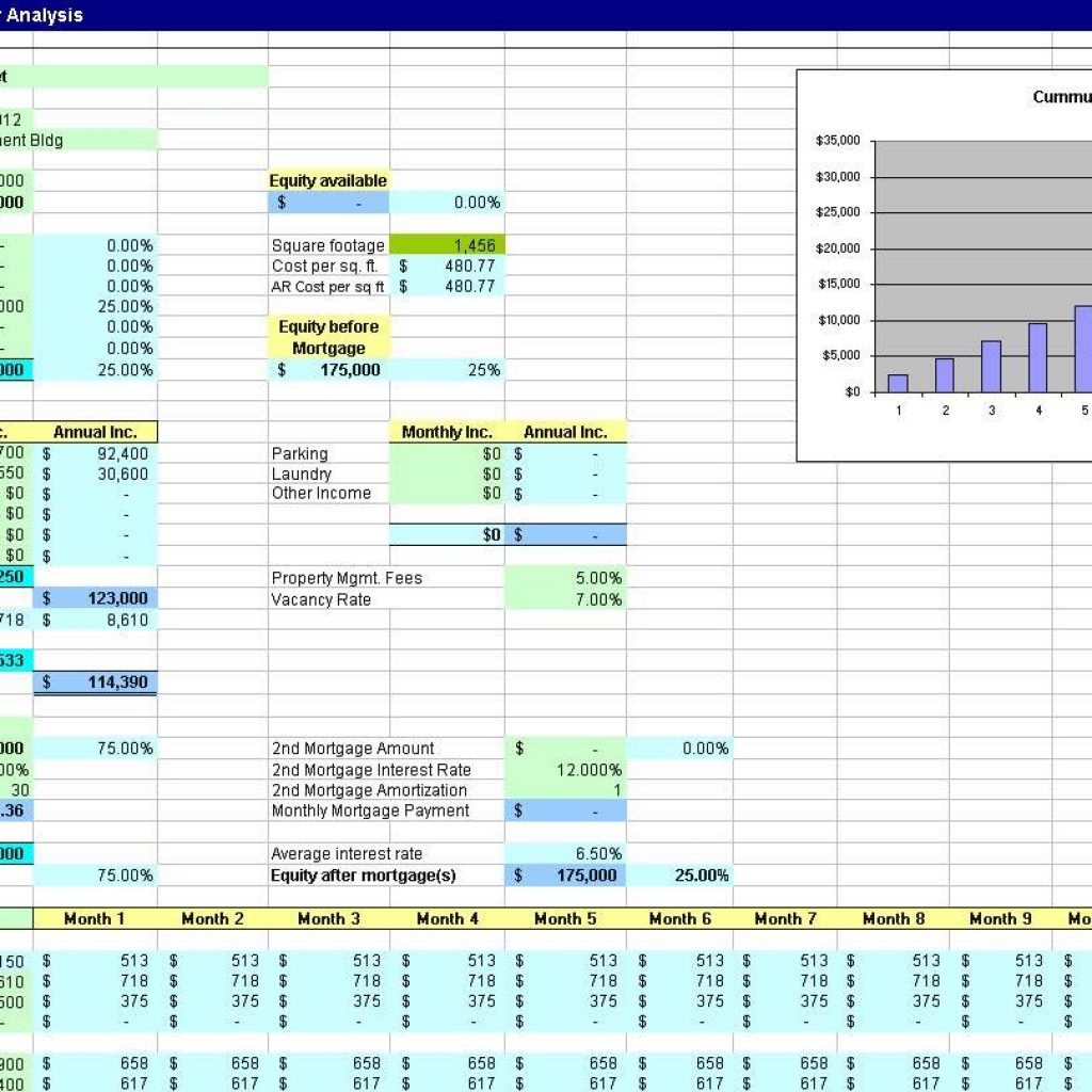Investment Property Cash Flow Spreadsheet Spreadshee Investment Property Cash Flow