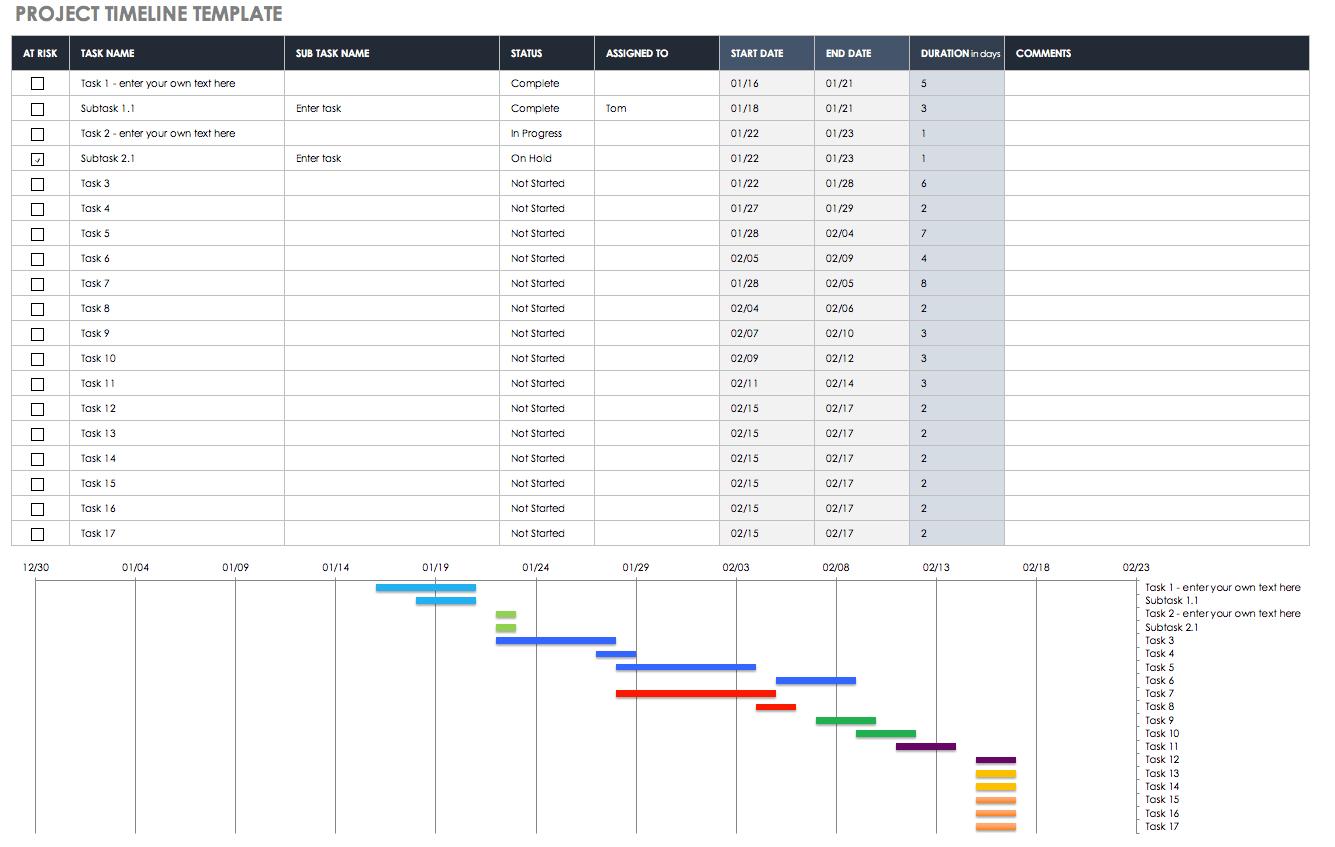 Itemized Spreadsheet Spreadshee Itemized List Spreadsheet Itemized Expenses Spreadsheet