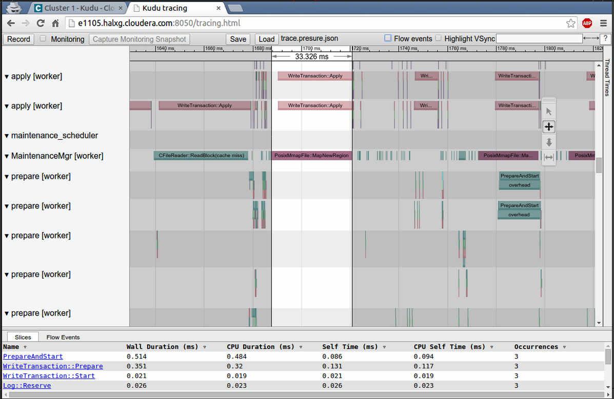 Java Spreadsheet Library Spreadsheet Downloa Java Spreadsheet Library Java Excel Spreadsheet