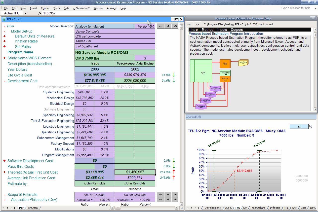 Life Cycle Costysis Excel Spreadsheet Spreadsheet