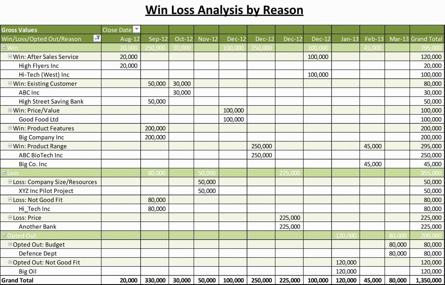 Life Cycle Costysis Excel Spreadsheet