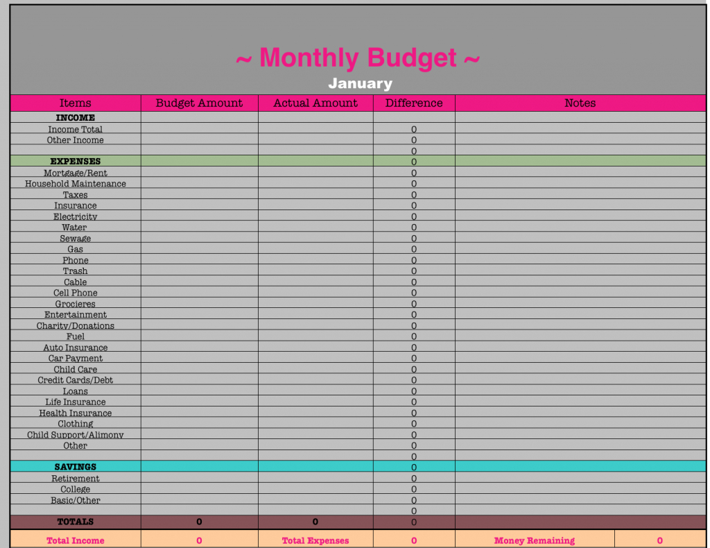 Living Budget Spreadsheet With Regard To Frugal Budget