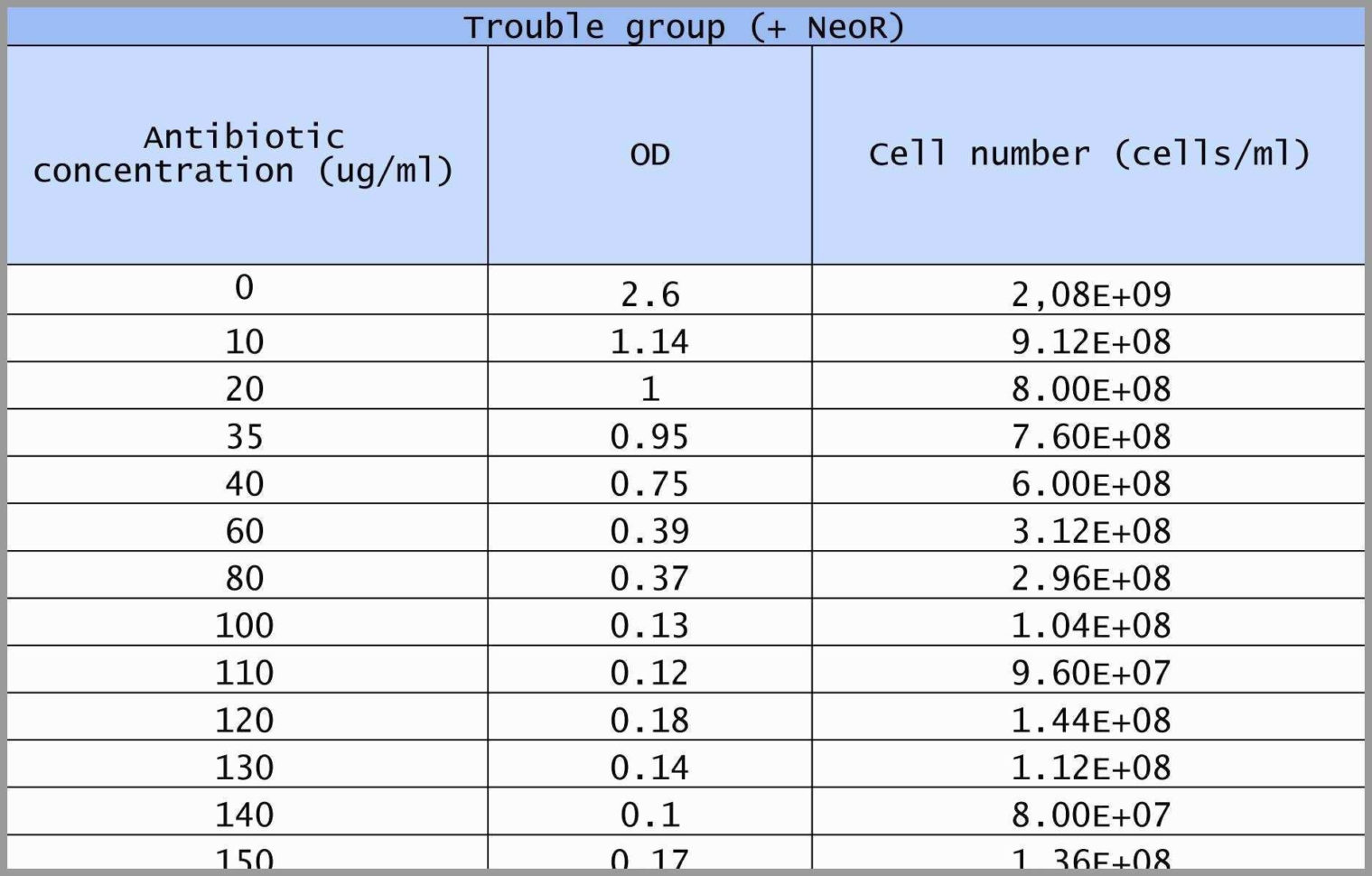 Machine Downtime Tracking Spreadsheet Spreadsheet Downloa