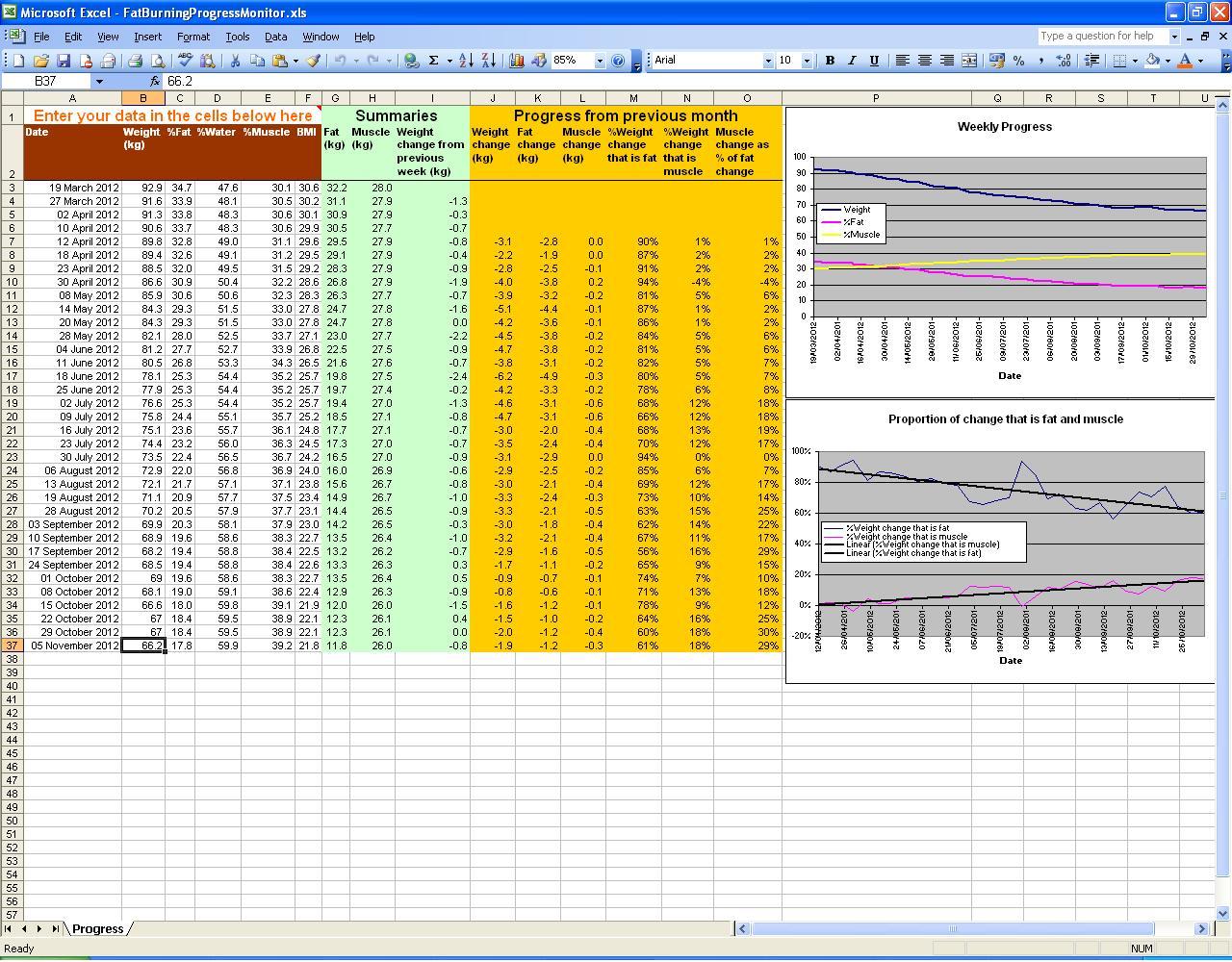 Macronutrient Spreadsheet Spreadshee Macronutrient Tracker Spreadsheet Macronutrient