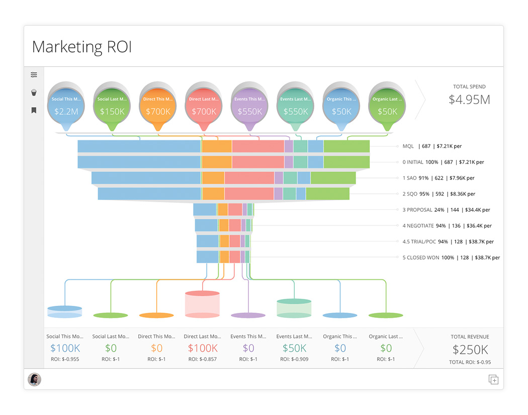 Marketing Roi Spreadsheet Regarding App Of The Week