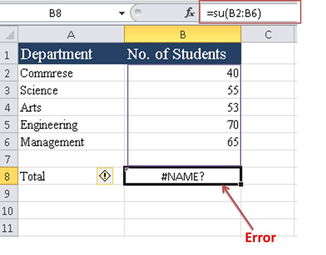 Microsoft Excel Spreadsheet Formulas List Db Excel