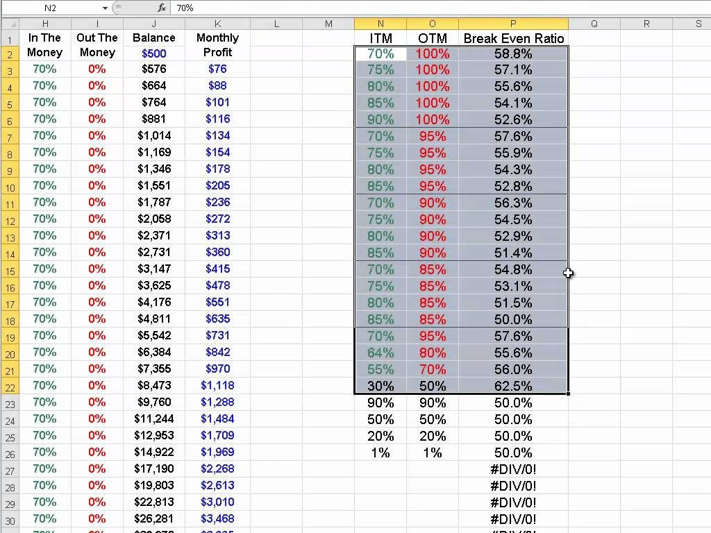 Money Management Excel Spreadsheet Spreadsheet Downloa