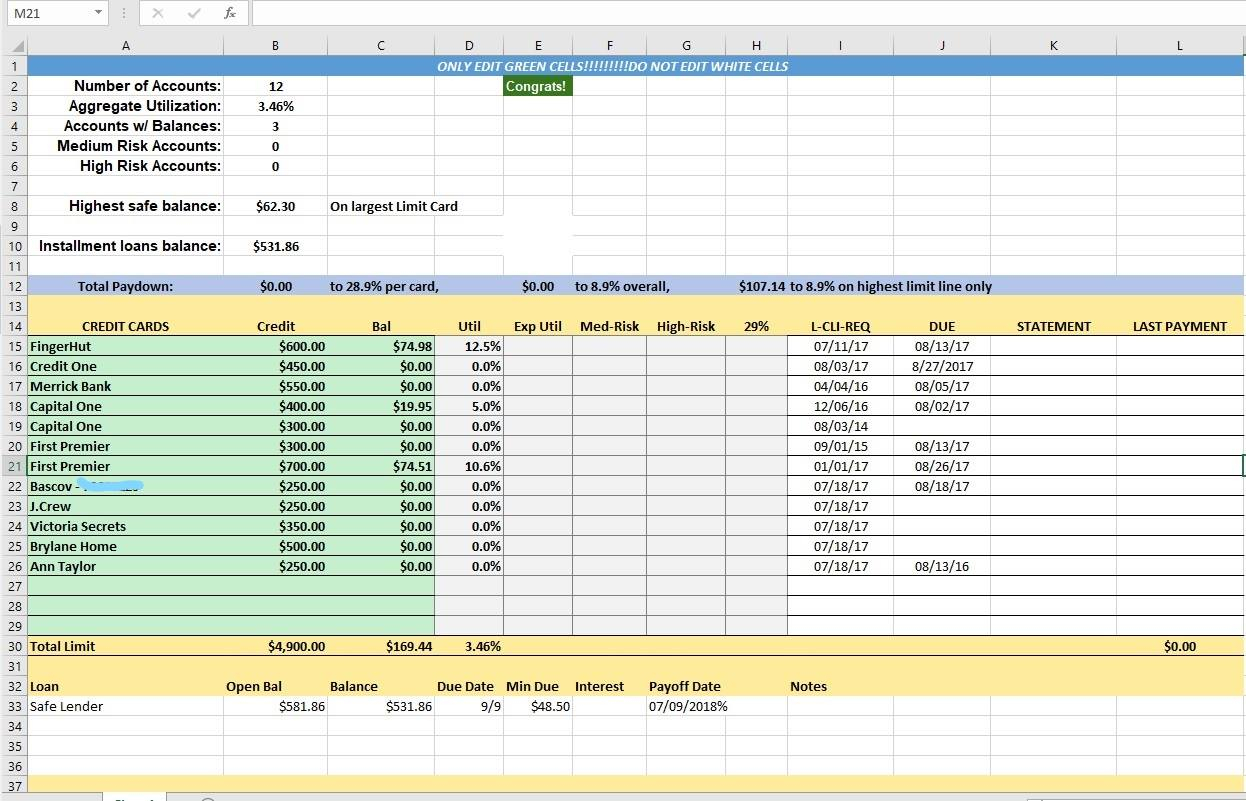 February Archive Page 39 Staffing Spreadsheet Excel