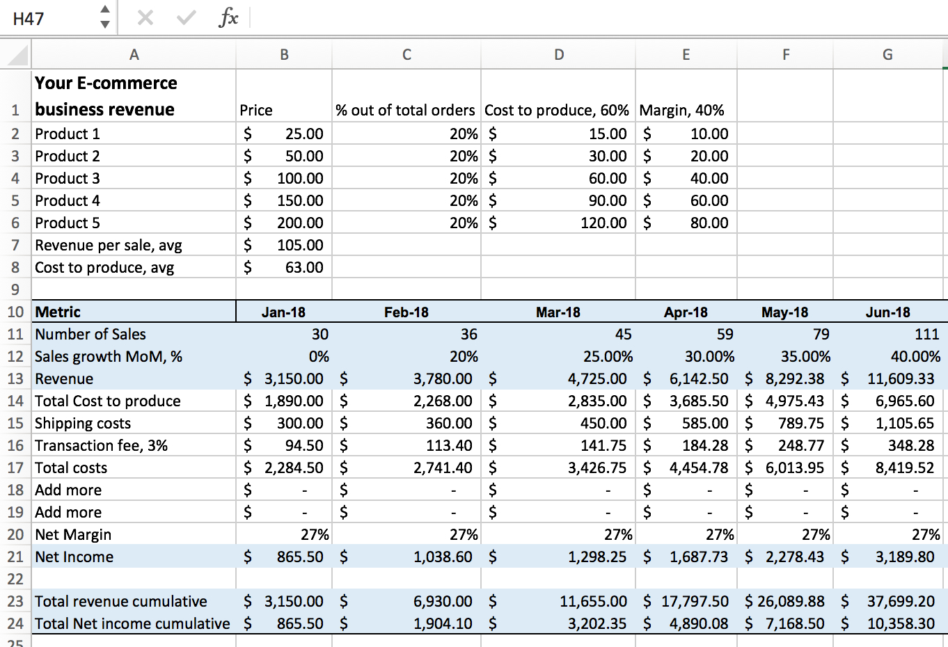 Monthly Recurring Revenue Spreadsheet For Excel For