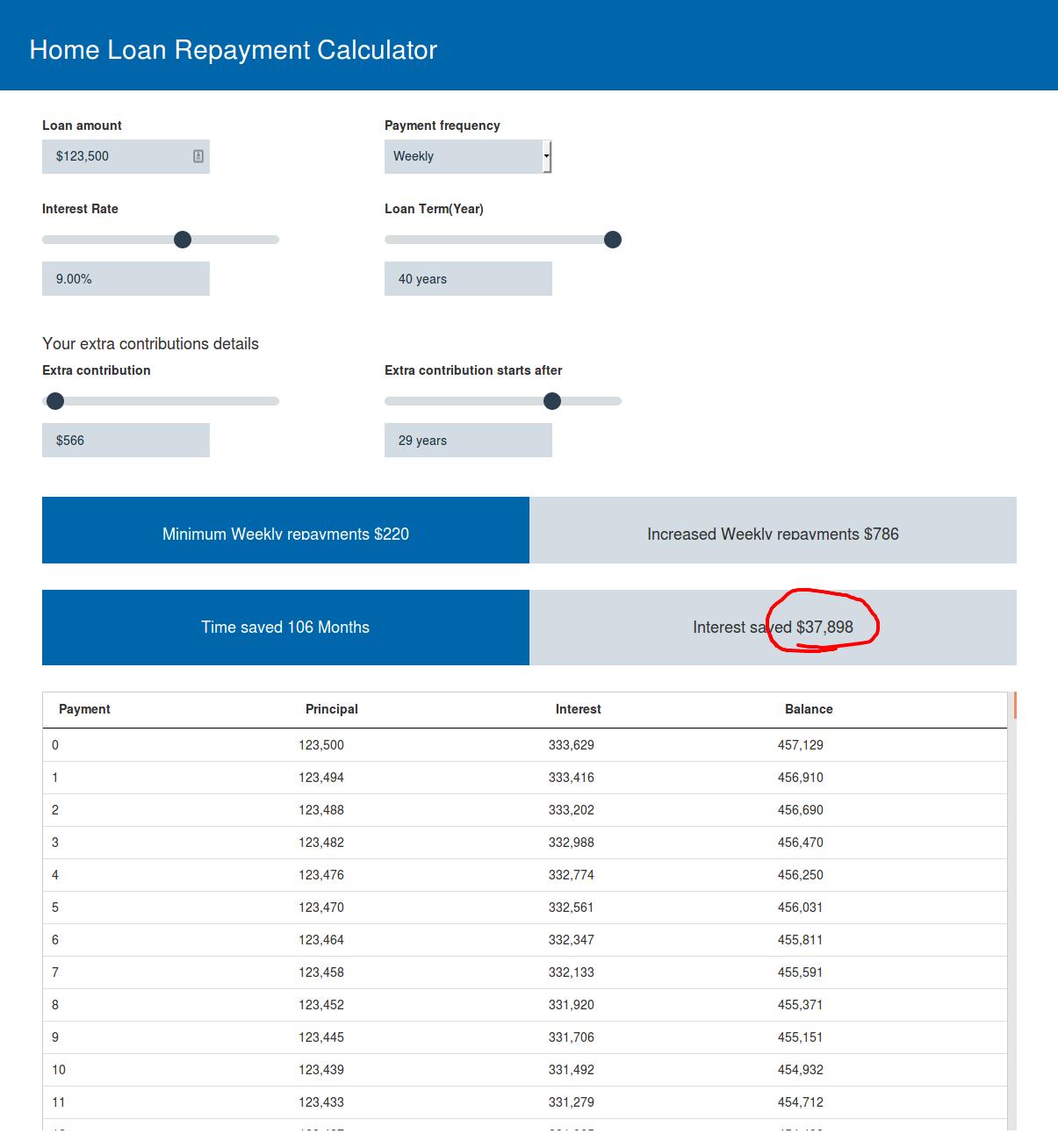 Mortgage Accelerator Spreadsheet Spreadshee Mortgage Accelerator Spreadsheet Heloc