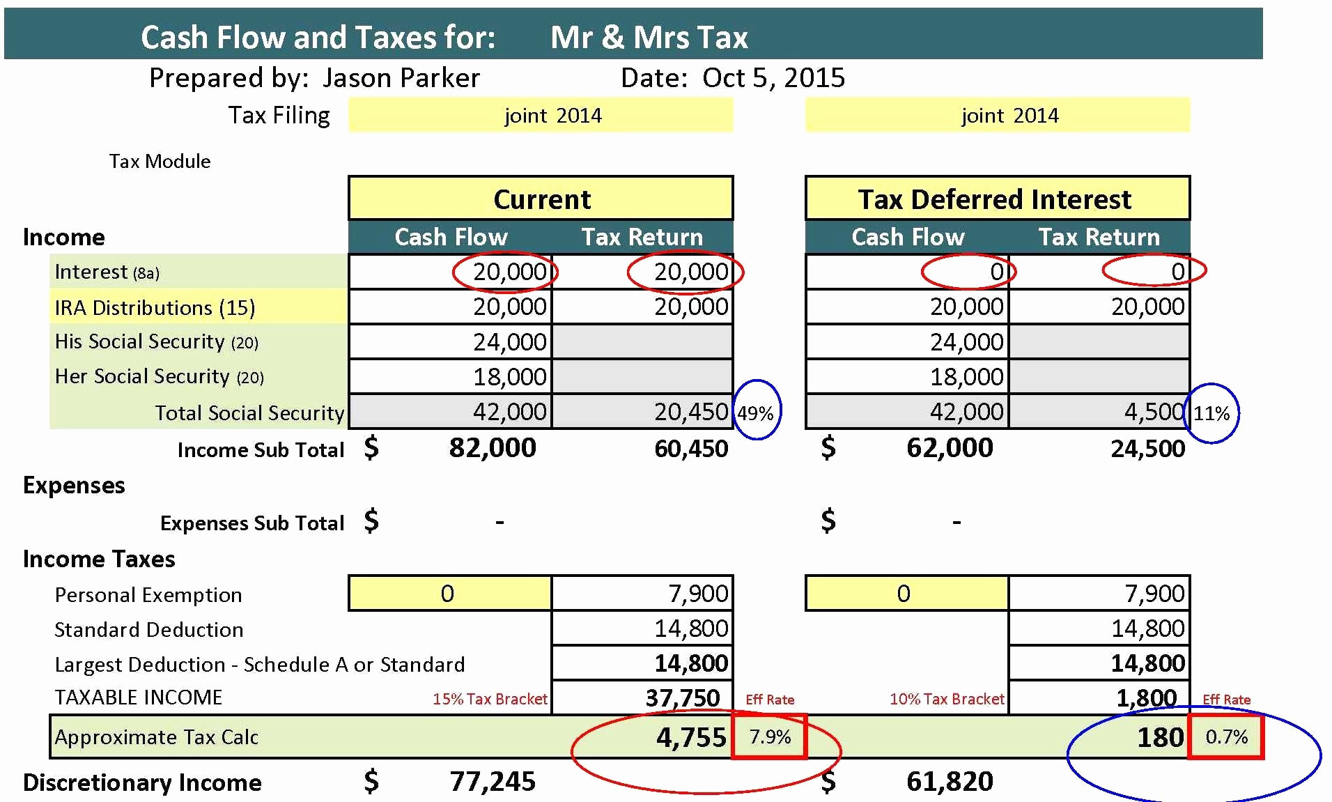 Mortgage Calculator With Taxes And Insurance Spreadsheet