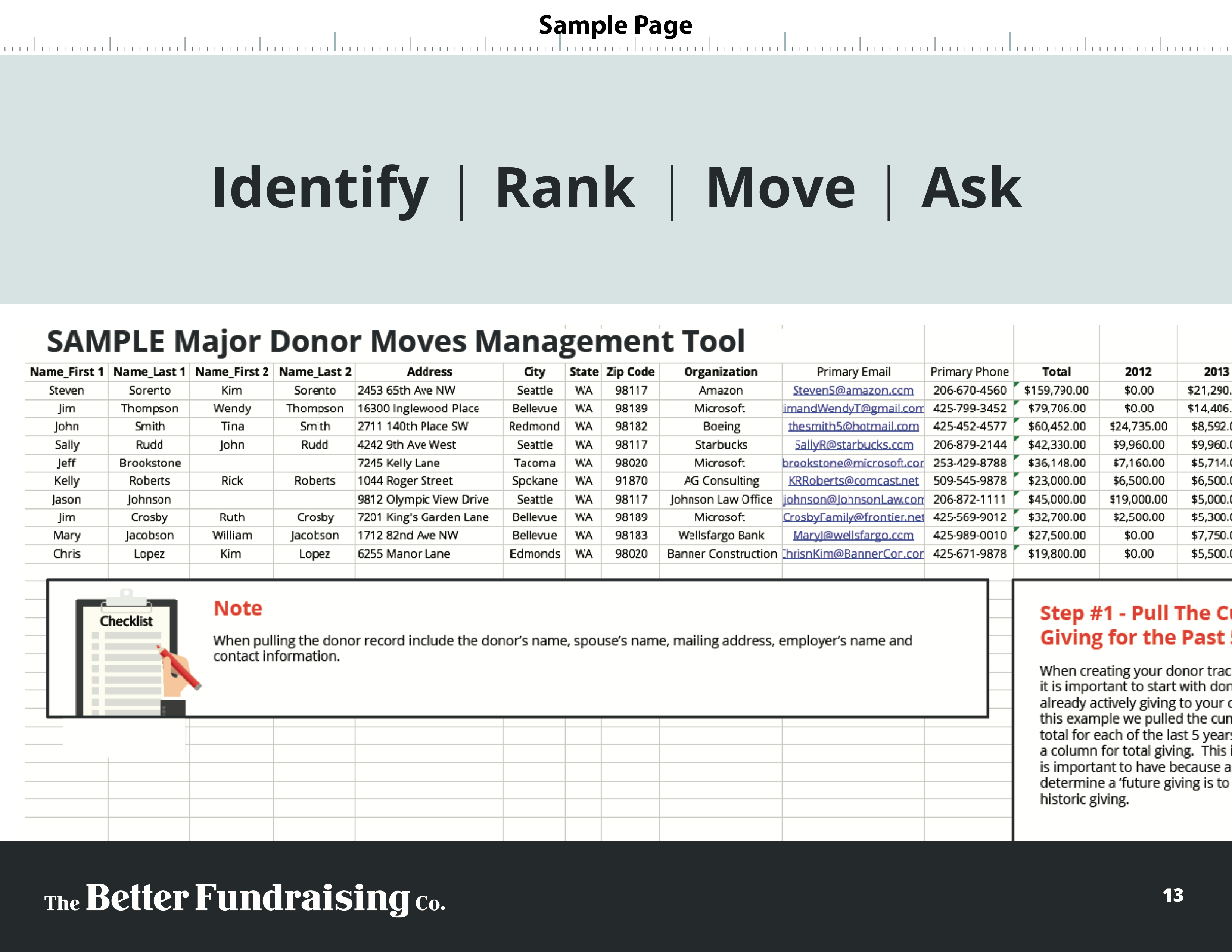 Moves Management Spreadsheet With Major Donor Yearend