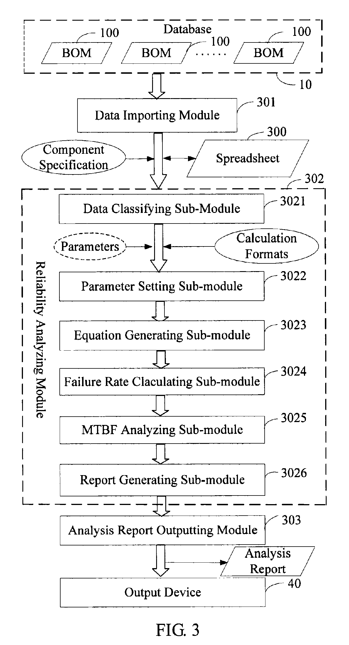 Mtbf Calculation Spreadsheet 1 Spreadshee Mtbf Calculation Spreadsheet