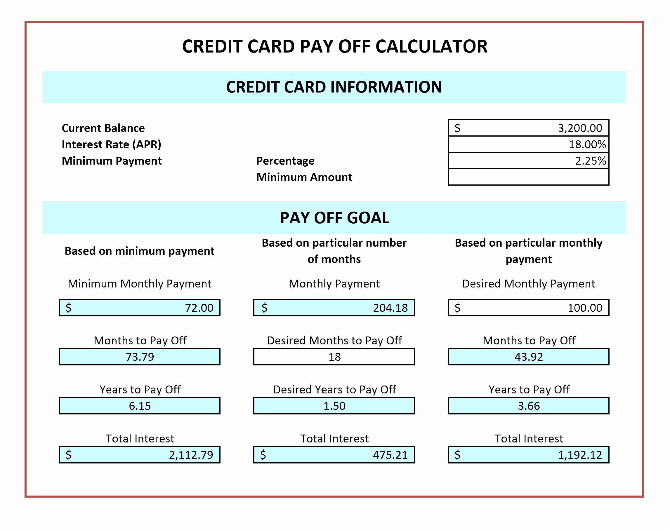 Multiple Credit Card Payoff Calculator Spreadsheet