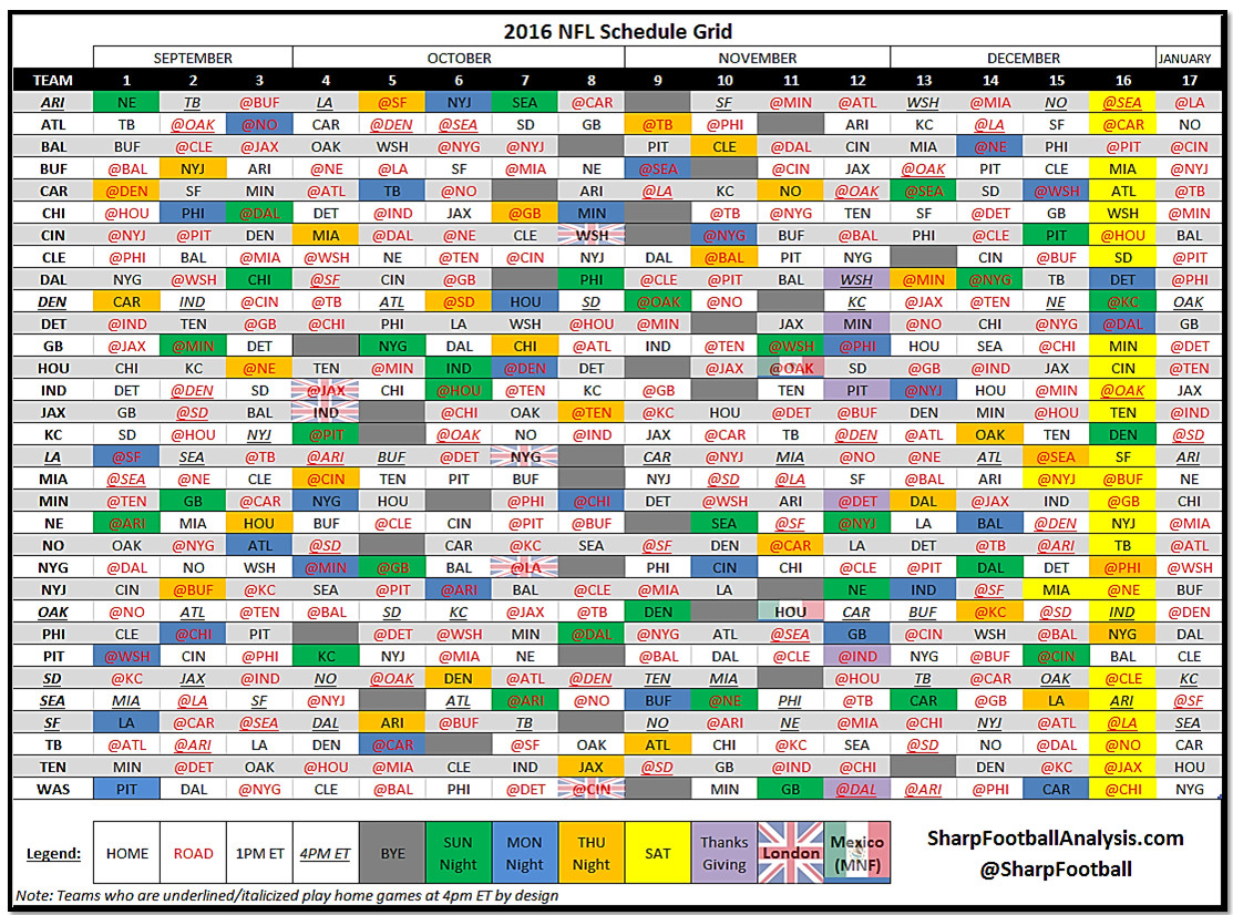 Nfl Picks Spreadsheet Printable Spreadsheet Nfl Picks Printable Week 9 Nfl Picks Printable Week