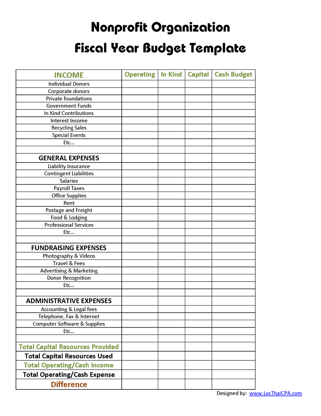 Non Profit Budget Spreadsheet In Sample Nonprofit Budget