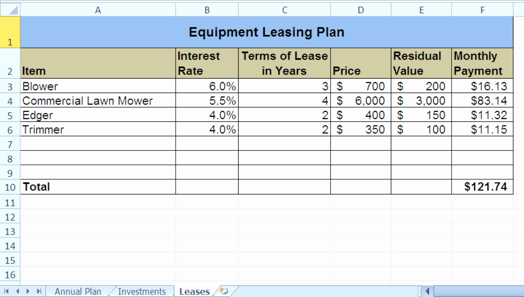 Novated Lease Calculator Excel Spreadsheet