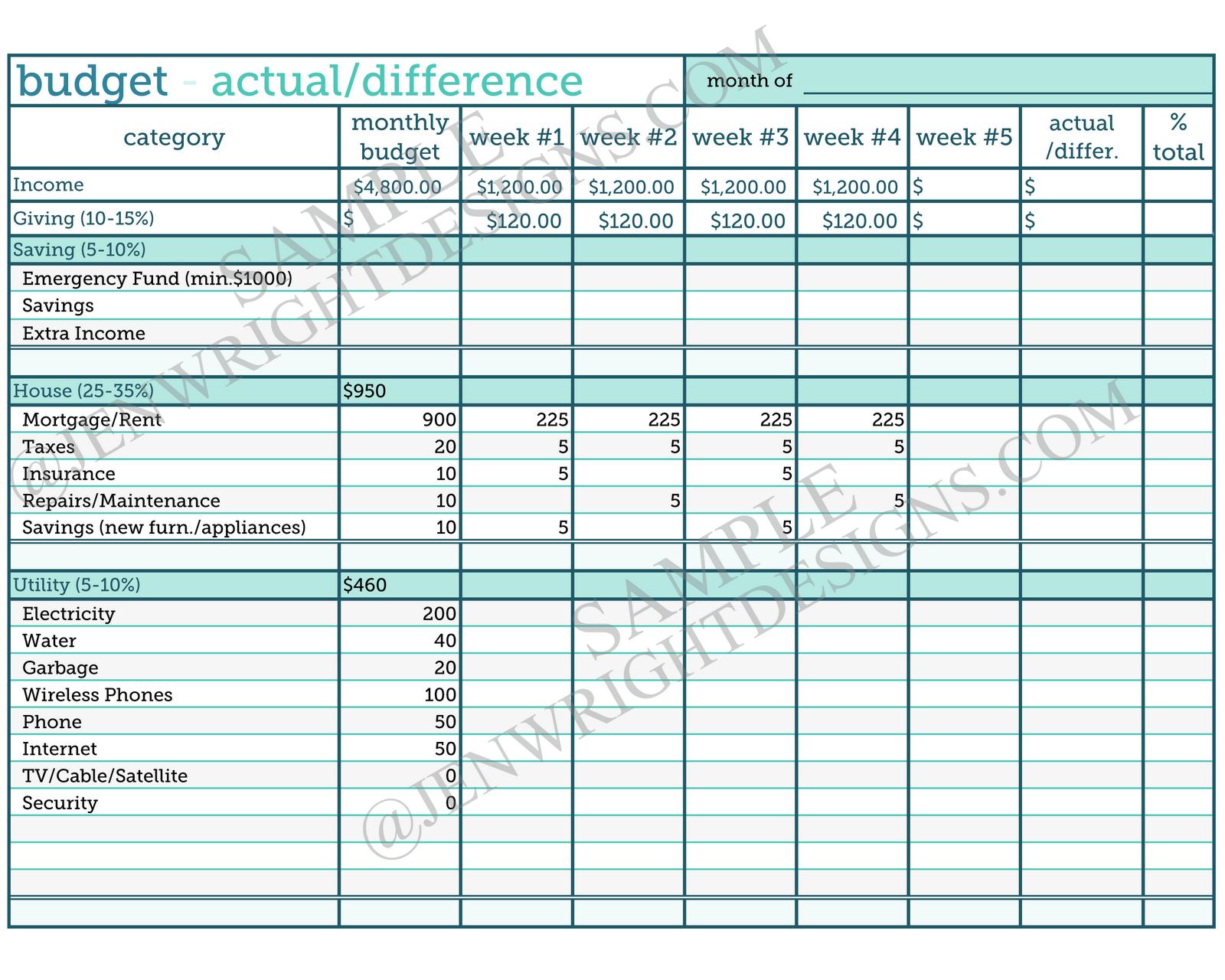 Nursing Home Budget Spreadsheet