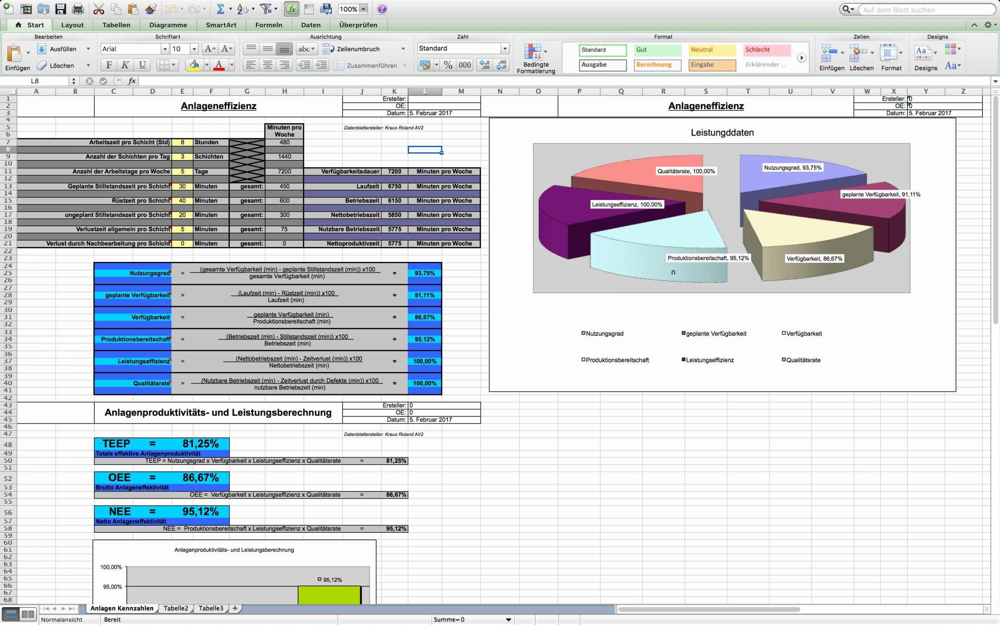 Oee Tracking Spreadsheet Spreadshee Oee Tracking
