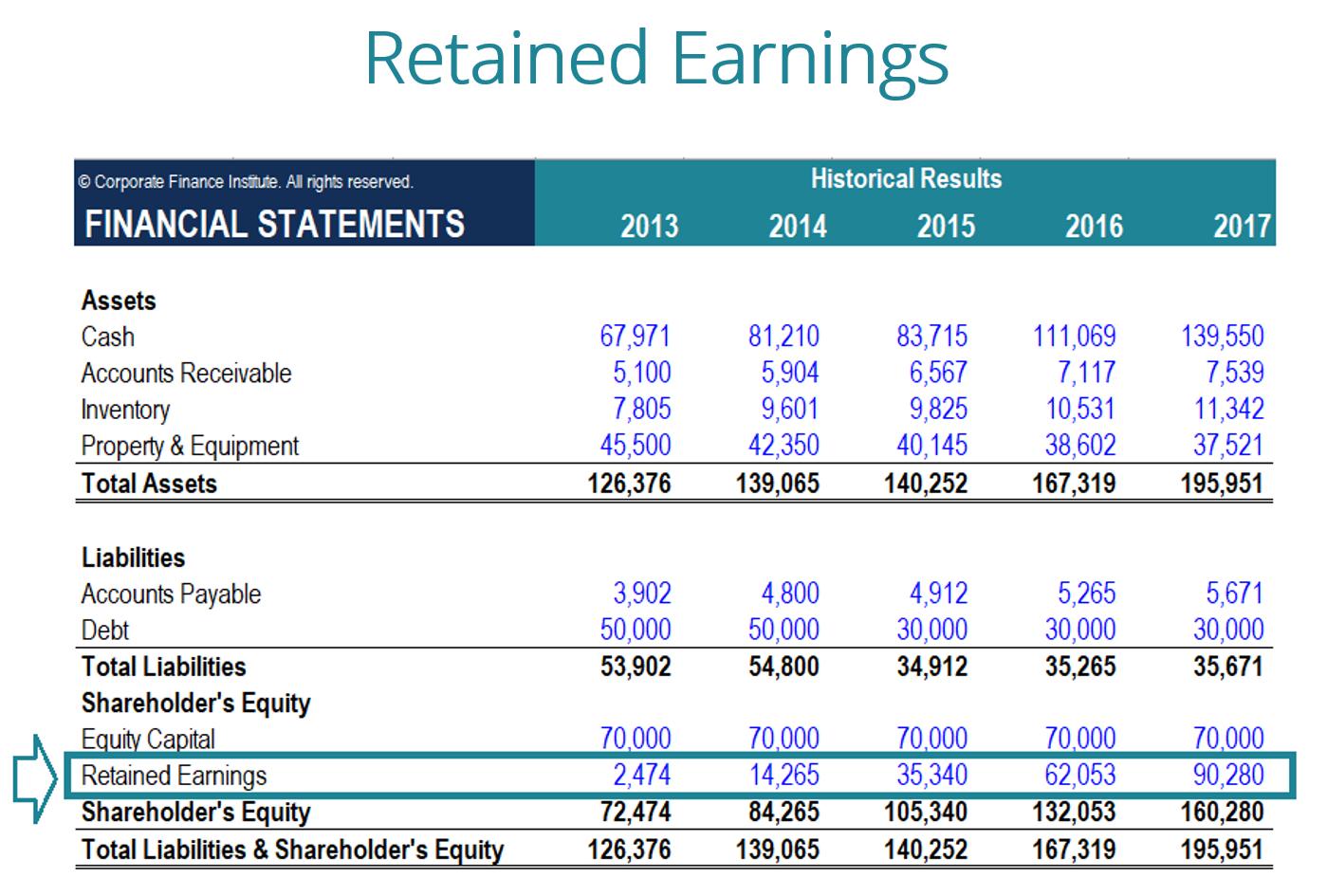 Owner Earnings Spreadsheet Spreadshee Owner