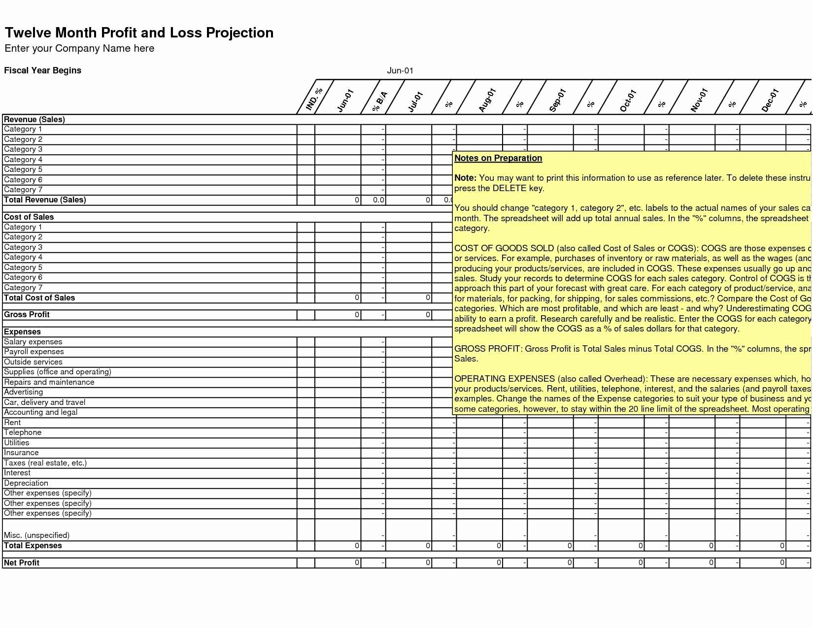 Payroll Forecasting Spreadsheet Spreadsheet Downloa Payroll Forecasting Spreadsheet