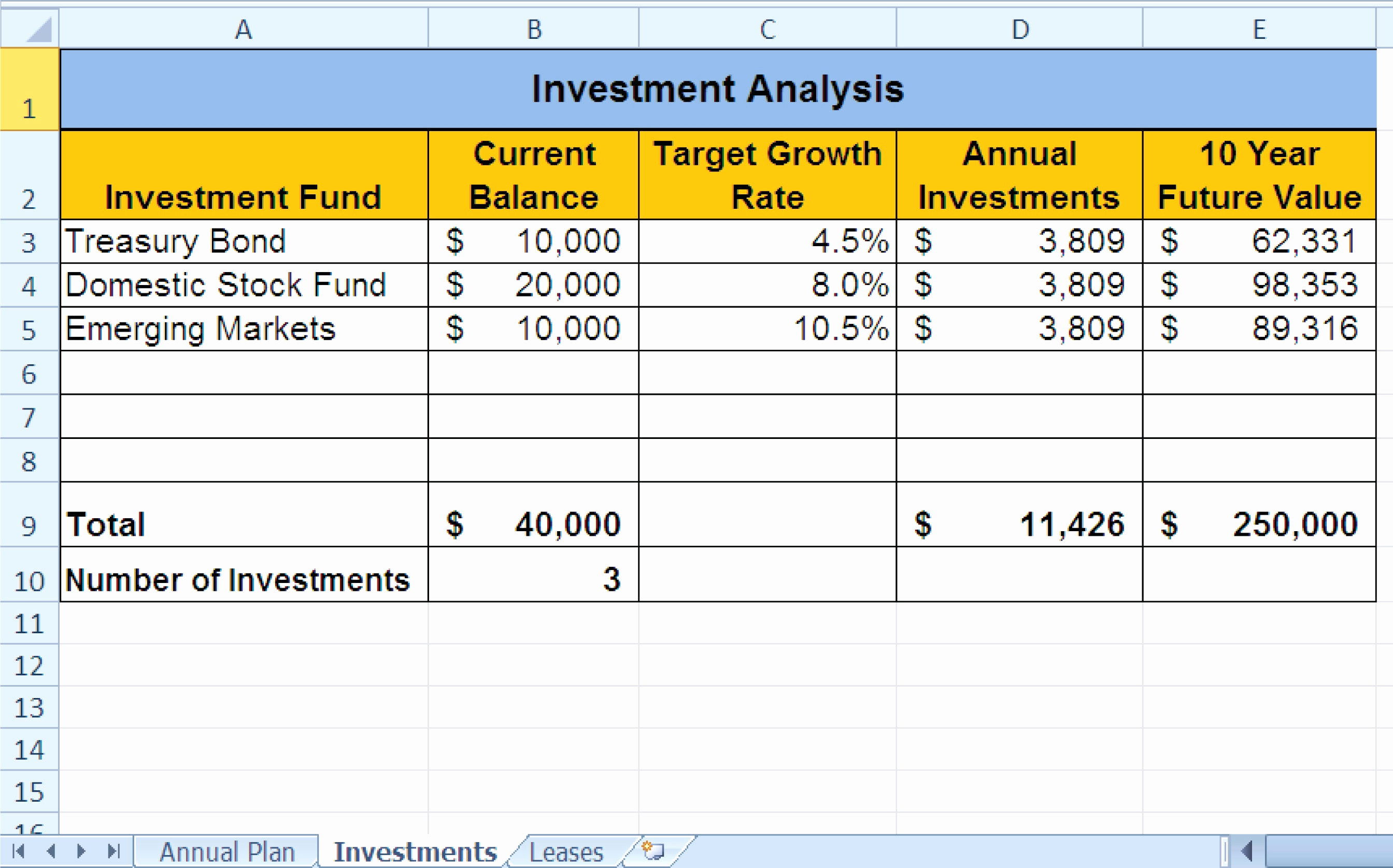 Personal Income And Expenses Spreadsheet Spreadsheet Downloa Monthly Personal Income And Expense