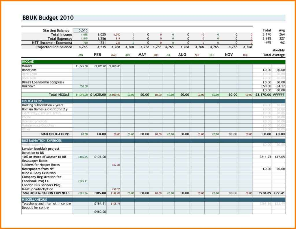Personal Management Merit Badge Excel Spreadsheet