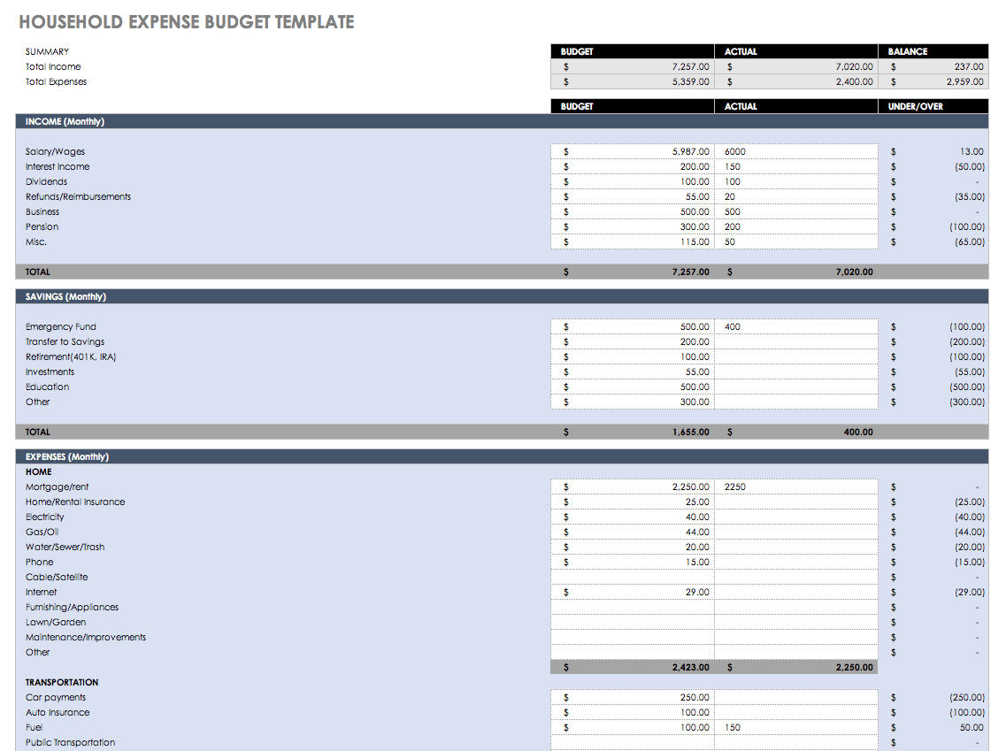 Personal Monthly Budget Spreadsheet Spreadshee Personal Monthly Budget Worksheet