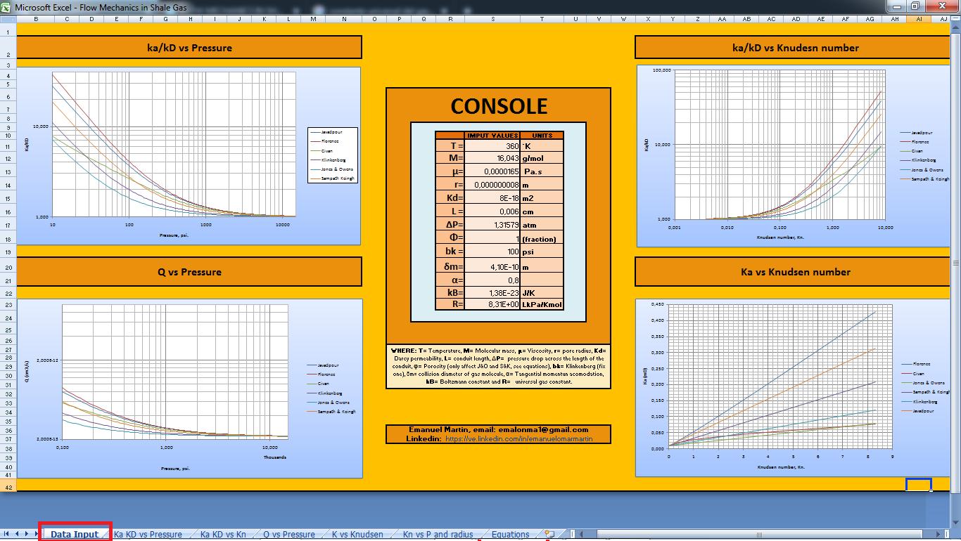 Petroleum Engineering Spreadsheet Excel Throughout Excel