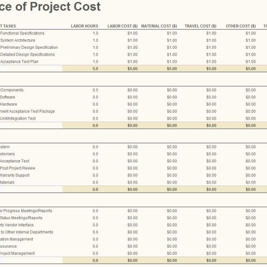 Project Cost Tracking Spreadsheet Excel With Excel Budget