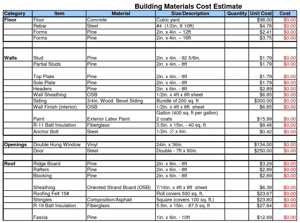 Quantity Surveyor Excel Spreadsheets Spreadshee Quantity Surveyor Excel Sheet Download