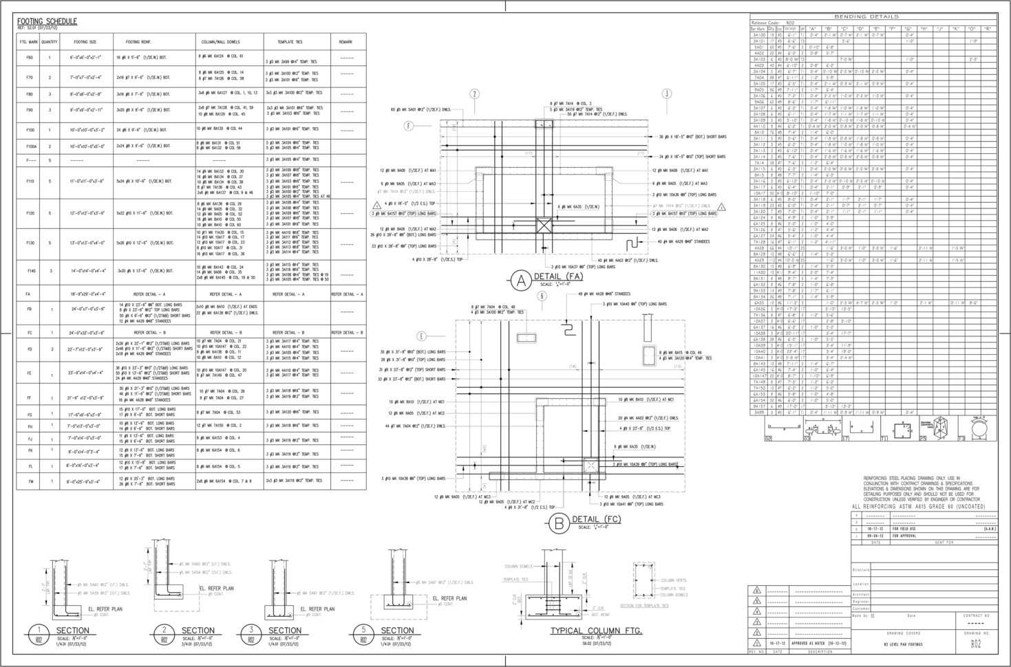 Excel Spreadsheet Construction Project | Wiring Diagram Database