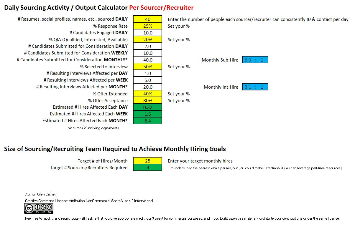 Recruiting Metrics Spreadsheet Spreadsheet Downloa