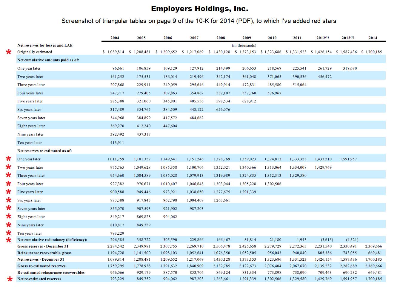 Redundancy Calculator Spreadsheet Spreadsheet Download Redundancy Calculator Spreadsheet