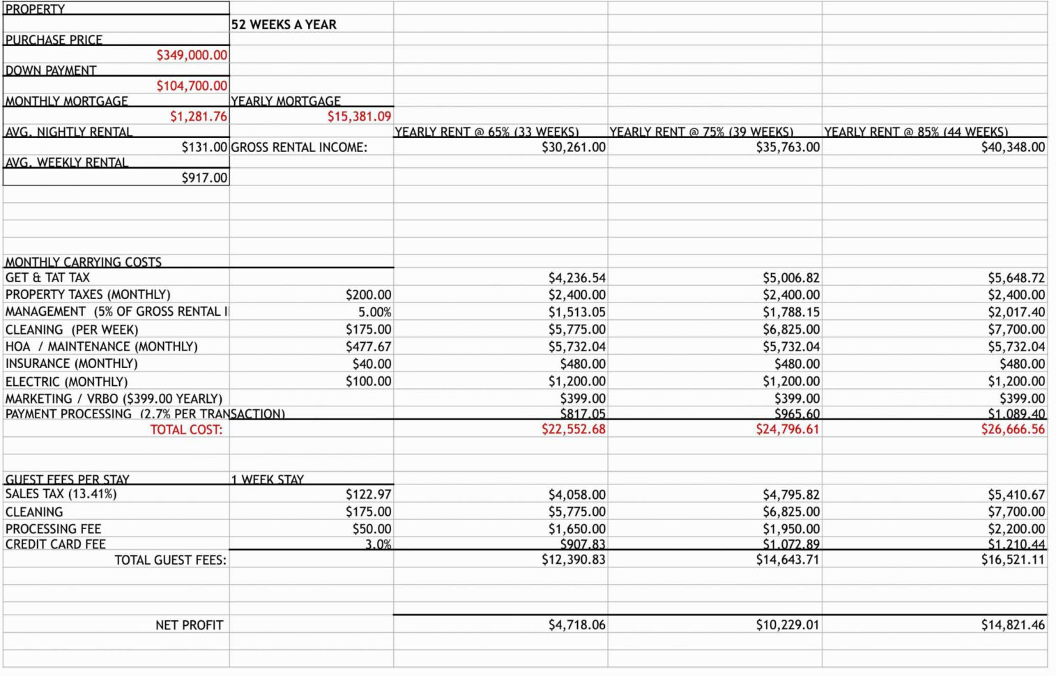 Rental Income Spreadsheet Template Throughout Real Estate
