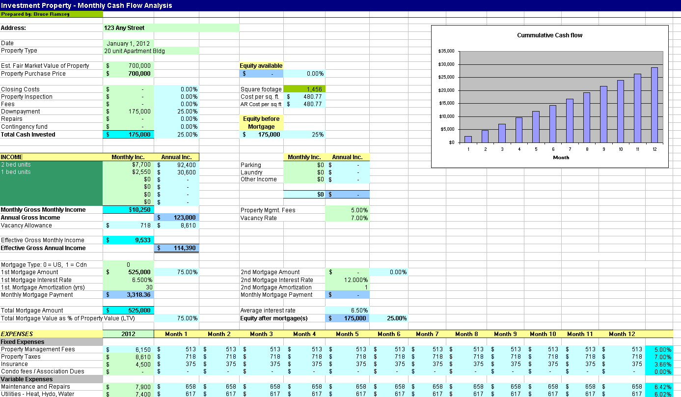 Rental Property Roi Excel Spreadsheet For Rental Property
