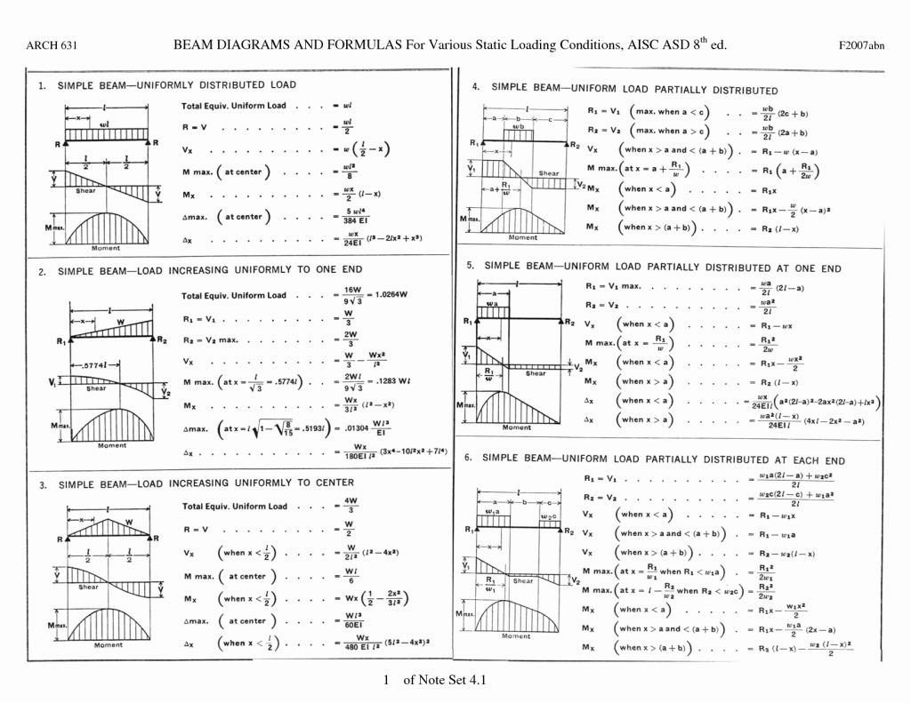 Hvac Worksheet Samples