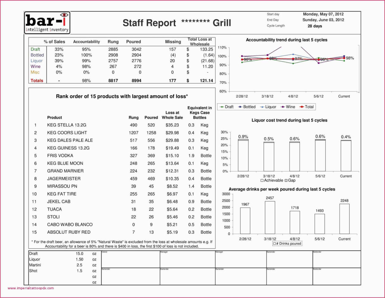 Restaurant Excel Spreadsheets Free Spreadsheet Downloa