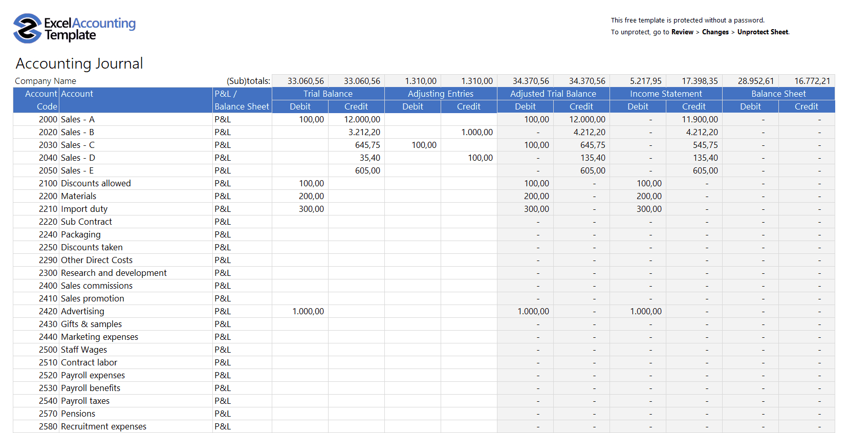 Restaurant Spreadsheets Free With Regard To Accounting