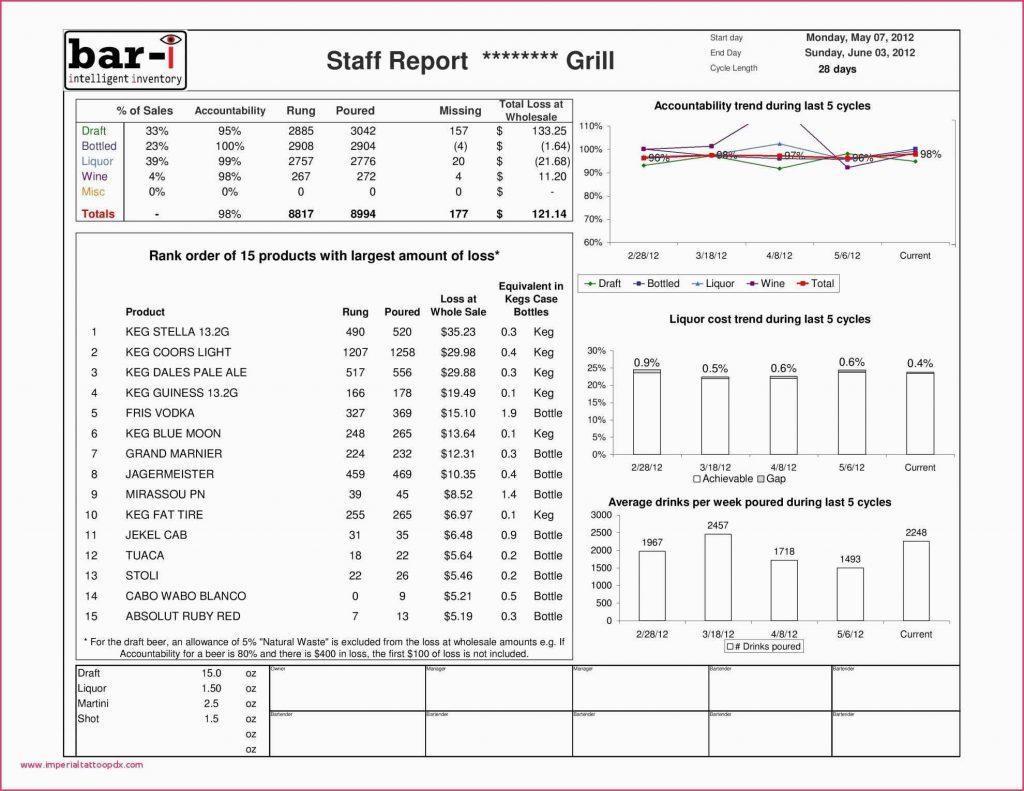 Restaurant Spreadsheets In Free Restaurant Inventory